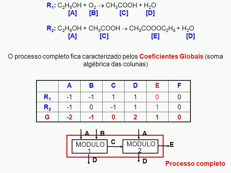 R1: C2H5OH + O2  CH3COOH + H2O [A] [B] [C] [D] R2: C2H5OH + CH3COOH  CH3COOOC2H5 + H2O.